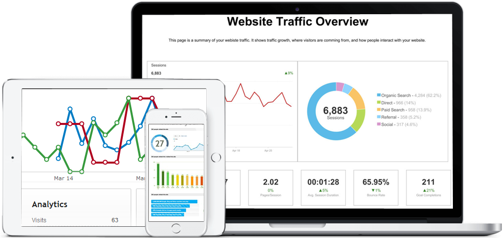 SEO-DASHBOARD
