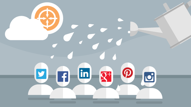 Engage your audience with social media